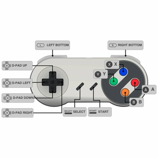 PHI1041867 – Super Nintendo Style USB SNES Retro Game Controller – Pack of 2 03