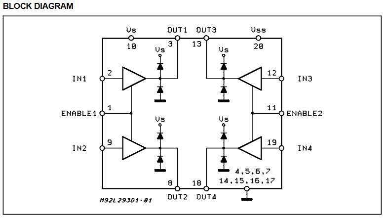 L293D Block Diagram