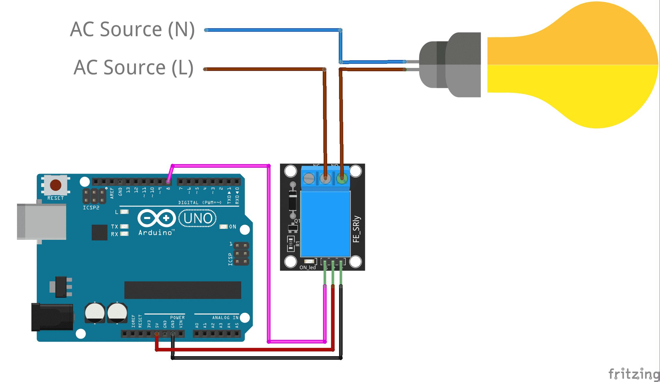 Figure 2: Connection Diagram